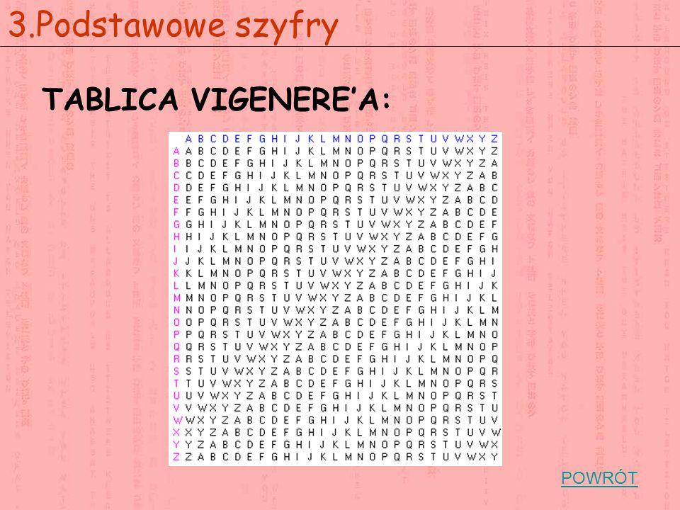 TABLICA VIGENERE'A: 3.Podstawowe szyfry POWRÓT
