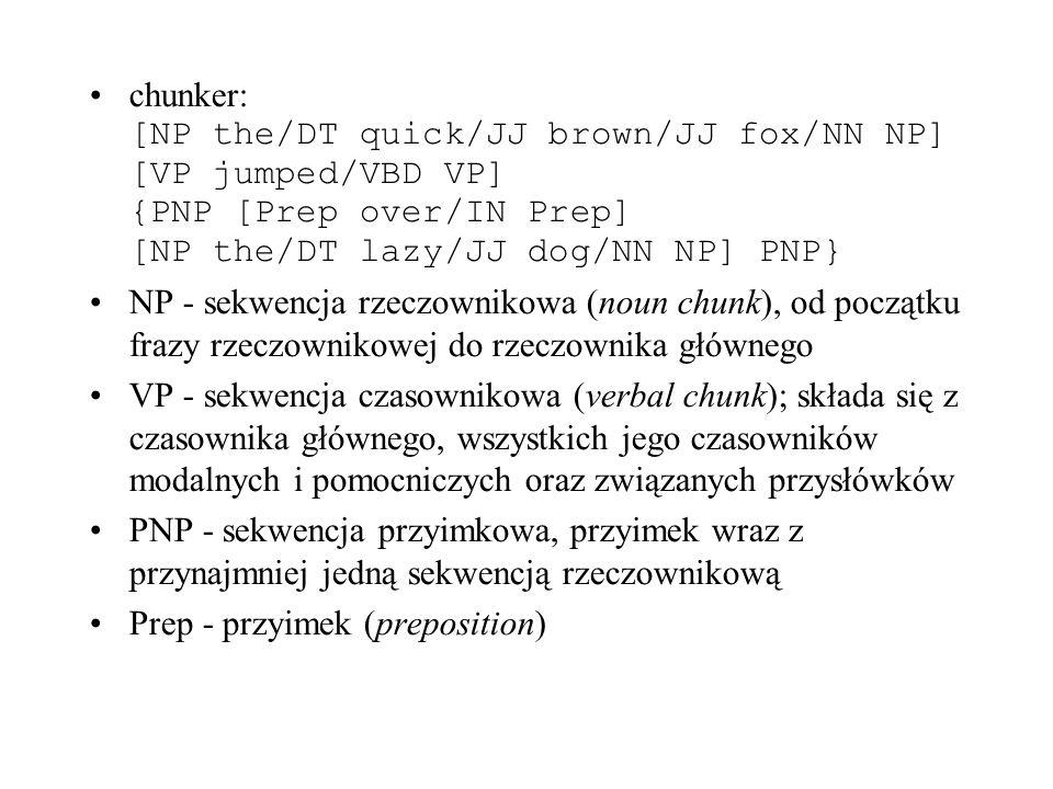 chunker: [NP the/DT quick/JJ brown/JJ fox/NN NP] [VP jumped/VBD VP] {PNP [Prep over/IN Prep] [NP the/DT lazy/JJ dog/NN NP] PNP} NP - sekwencja rzeczownikowa (noun chunk), od początku frazy rzeczownikowej do rzeczownika głównego VP - sekwencja czasownikowa (verbal chunk); składa się z czasownika głównego, wszystkich jego czasowników modalnych i pomocniczych oraz związanych przysłówków PNP - sekwencja przyimkowa, przyimek wraz z przynajmniej jedną sekwencją rzeczownikową Prep - przyimek (preposition)