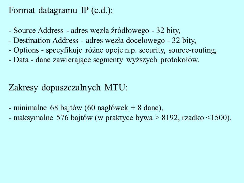 Format datagramu IP (c.d.): - Source Address - adres węzła źródłowego - 32 bity, - Destination Address - adres węzła docelowego - 32 bity, - Options - specyfikuje różne opcje n.p.