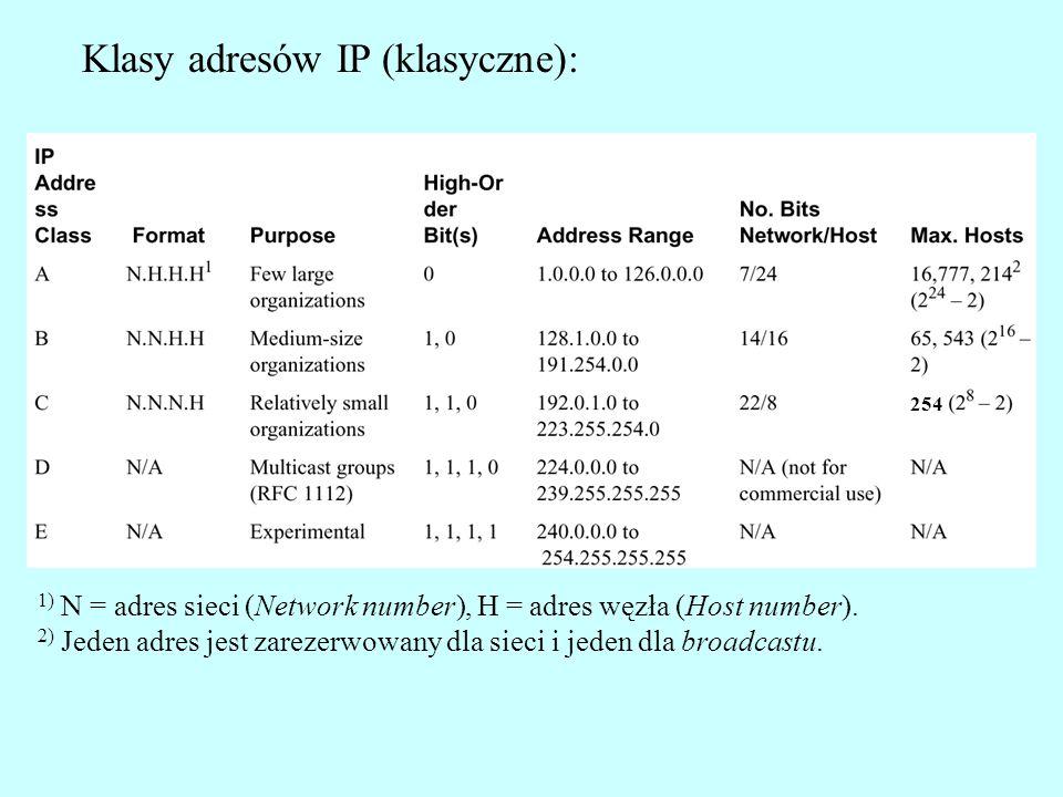 Klasy adresów IP (klasyczne): 1) N = adres sieci (Network number), H = adres węzła (Host number). 2) Jeden adres jest zarezerwowany dla sieci i jeden