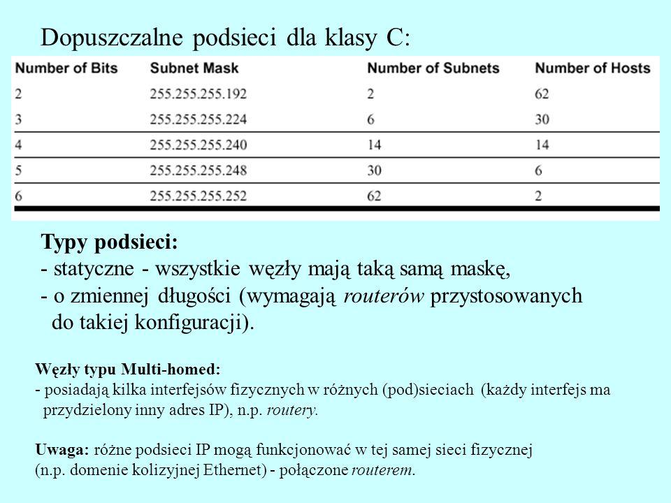 Dopuszczalne podsieci dla klasy C: Typy podsieci: - statyczne - wszystkie węzły mają taką samą maskę, - o zmiennej długości (wymagają routerów przystosowanych do takiej konfiguracji).
