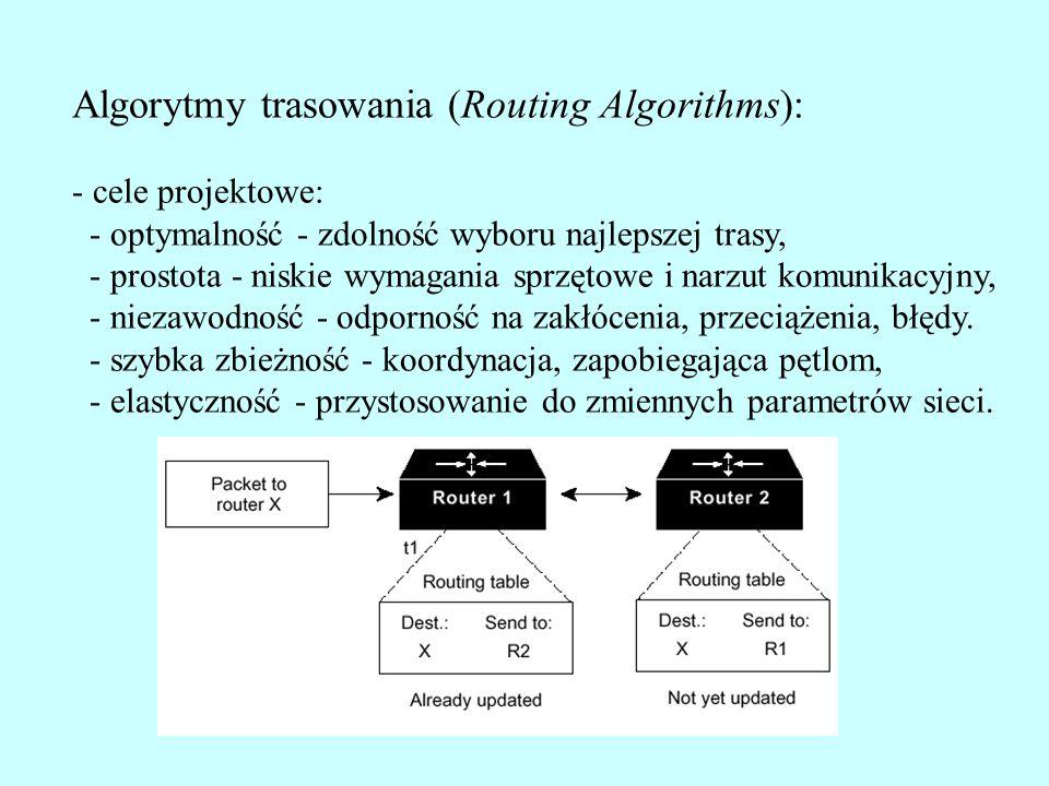 Algorytmy trasowania (Routing Algorithms): - cele projektowe: - optymalność - zdolność wyboru najlepszej trasy, - prostota - niskie wymagania sprzętowe i narzut komunikacyjny, - niezawodność - odporność na zakłócenia, przeciążenia, błędy.