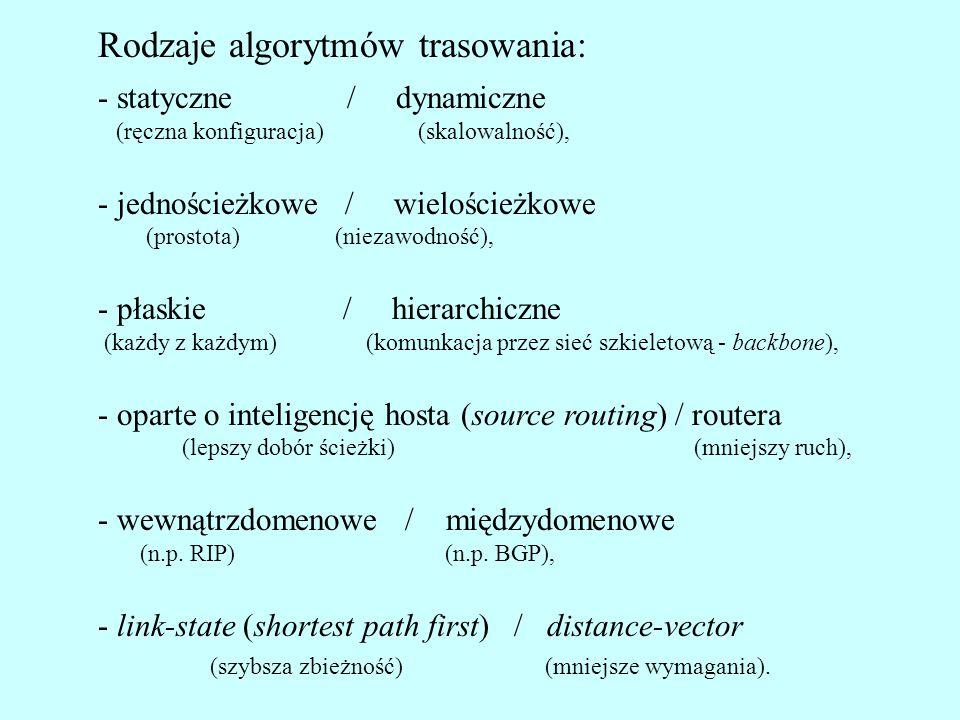 Rodzaje algorytmów trasowania: - statyczne / dynamiczne (ręczna konfiguracja) (skalowalność), - jednościeżkowe / wielościeżkowe (prostota) (niezawodność), - płaskie / hierarchiczne (każdy z każdym) (komunkacja przez sieć szkieletową - backbone), - oparte o inteligencję hosta (source routing) / routera (lepszy dobór ścieżki) (mniejszy ruch), - wewnątrzdomenowe / międzydomenowe (n.p.