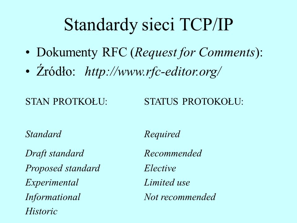 Standardy sieci TCP/IP Dokumenty RFC (Request for Comments): Źródło:http://www.rfc-editor.org/ STAN PROTKOŁU:STATUS PROTOKOŁU: StandardRequired Draft standardRecommended Proposed standardElective ExperimentalLimited use InformationalNot recommended Historic