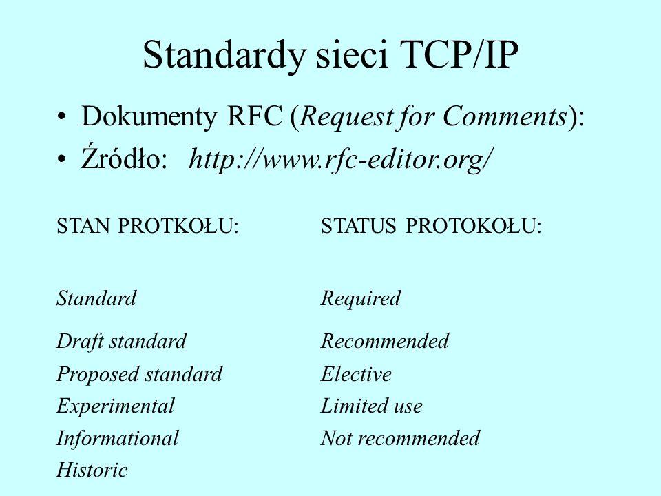 Standardy sieci TCP/IP Dokumenty RFC (Request for Comments): Źródło:http://www.rfc-editor.org/ STAN PROTKOŁU:STATUS PROTOKOŁU: StandardRequired Draft