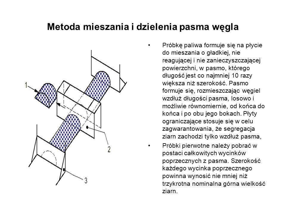 Metoda mieszania i dzielenia pasma węgla Próbkę paliwa formuje się na płycie do mieszania o gładkiej, nie reagującej i nie zanieczyszczającej powierzc