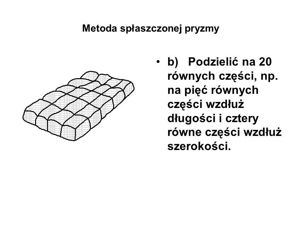 Metoda spłaszczonej pryzmy b) Podzielić na 20 równych części, np. na pięć równych części wzdłuż długości i cztery równe części wzdłuż szerokości.