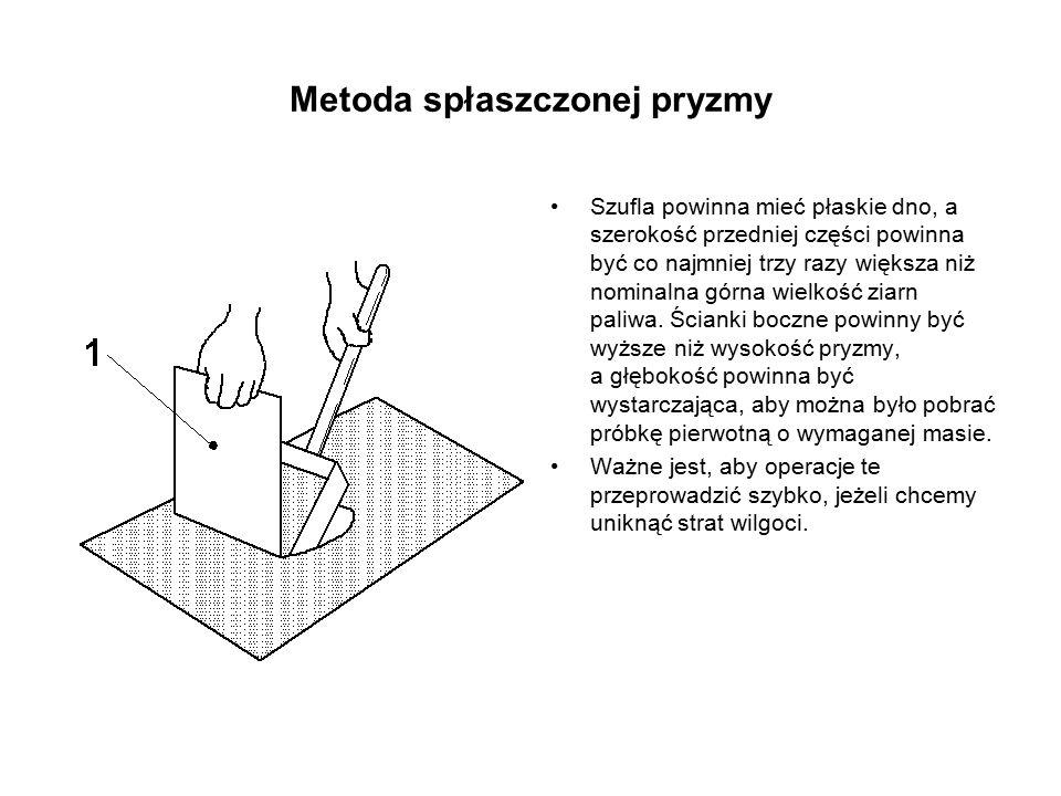 Metoda spłaszczonej pryzmy Szufla powinna mieć płaskie dno, a szerokość przedniej części powinna być co najmniej trzy razy większa niż nominalna górna