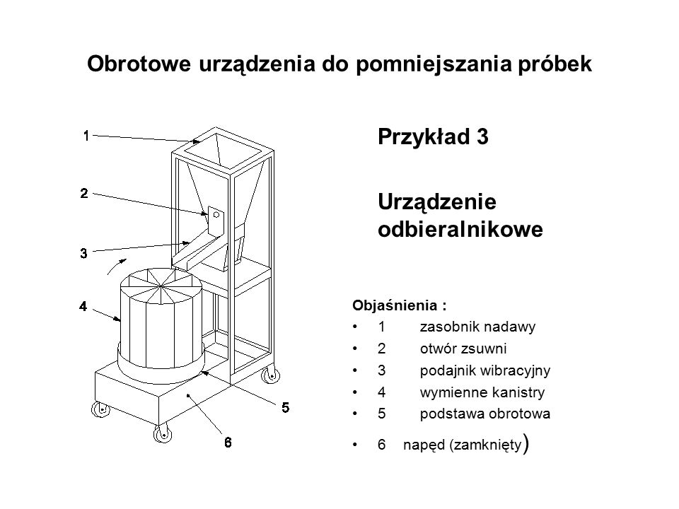 Obrotowe urządzenia do pomniejszania próbek Przykład 3 Urządzenie odbieralnikowe Objaśnienia : 1zasobnik nadawy 2otwór zsuwni 3podajnik wibracyjny 4wy