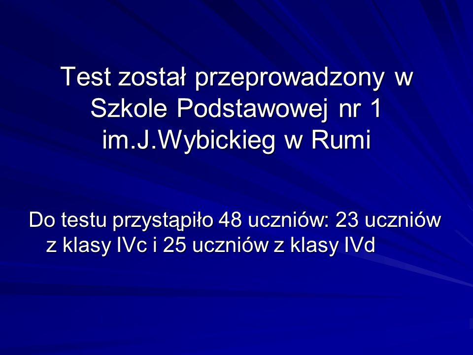 Test został przeprowadzony w Szkole Podstawowej nr 1 im.J.Wybickieg w Rumi Do testu przystąpiło 48 uczniów: 23 uczniów z klasy IVc i 25 uczniów z klas