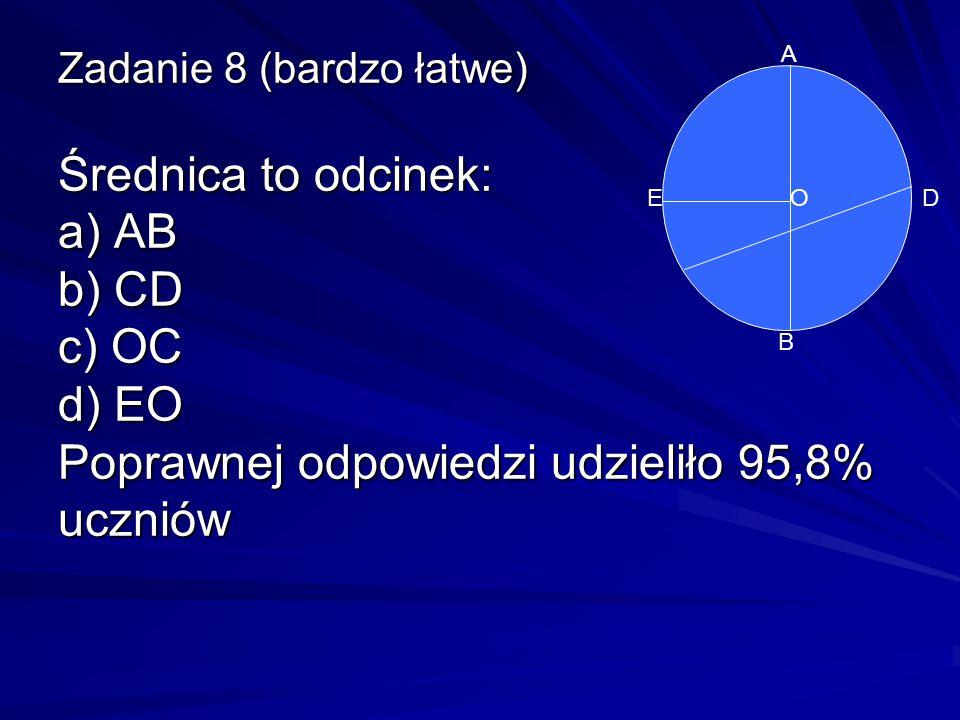 Zadanie 8 (bardzo łatwe) Średnica to odcinek: a) AB b) CD c) OC d) EO Poprawnej odpowiedzi udzieliło 95,8% uczniów A E O D B