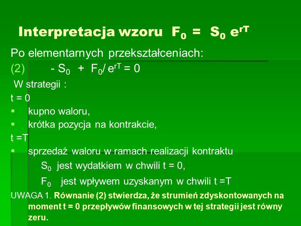 Interpretacja wzoru F 0 = S 0 e rT Po elementarnych przekształceniach: (2) (2) - S 0 + F 0 / e rT = 0 W strategii : t = 0   kupno waloru,   krótka pozycja na kontrakcie, t =T   sprzedaż waloru w ramach realizacji kontraktu S 0 jest wydatkiem w chwili t = 0, F 0 jest wpływem uzyskanym w chwili t =T UWAGA 1.