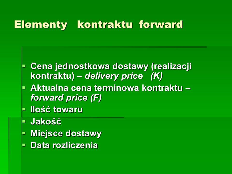 Elementy kontraktu forward  Cena jednostkowa dostawy (realizacji kontraktu) – delivery price (K)  Aktualna cena terminowa kontraktu – forward price (F)  Ilość towaru  Jakość  Miejsce dostawy  Data rozliczenia