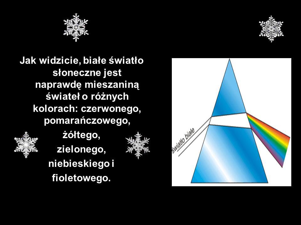 Jak widzicie, białe światło słoneczne jest naprawdę mieszaniną świateł o różnych kolorach: czerwonego, pomarańczowego, żółtego, zielonego, niebieskieg