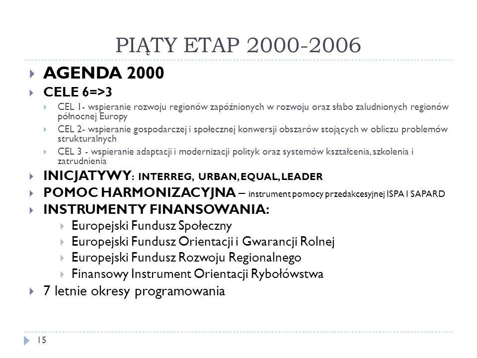 PIĄTY ETAP 2000-2006  AGENDA 2000  CELE 6=>3  CEL 1- wspieranie rozwoju regionów zapóźnionych w rozwoju oraz słabo zaludnionych regionów północnej Europy  CEL 2- wspieranie gospodarczej i społecznej konwersji obszarów stojących w obliczu problemów strukturalnych  CEL 3 - wspieranie adaptacji i modernizacji polityk oraz systemów kształcenia, szkolenia i zatrudnienia  INICJATYWY : INTERREG, URBAN, EQUAL, LEADER  POMOC HARMONIZACYJNA – instrument pomocy przedakcesyjnej ISPA I SAPARD  INSTRUMENTY FINANSOWANIA:  Europejski Fundusz Społeczny  Europejski Fundusz Orientacji i Gwarancji Rolnej  Europejski Fundusz Rozwoju Regionalnego  Finansowy Instrument Orientacji Rybołówstwa  7 letnie okresy programowania 15
