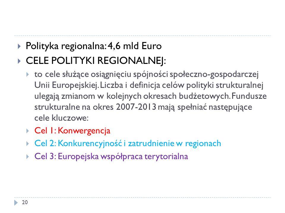 20  Polityka regionalna: 4,6 mld Euro  CELE POLITYKI REGIONALNEJ:  to cele służące osiągnięciu spójności społeczno-gospodarczej Unii Europejskiej.