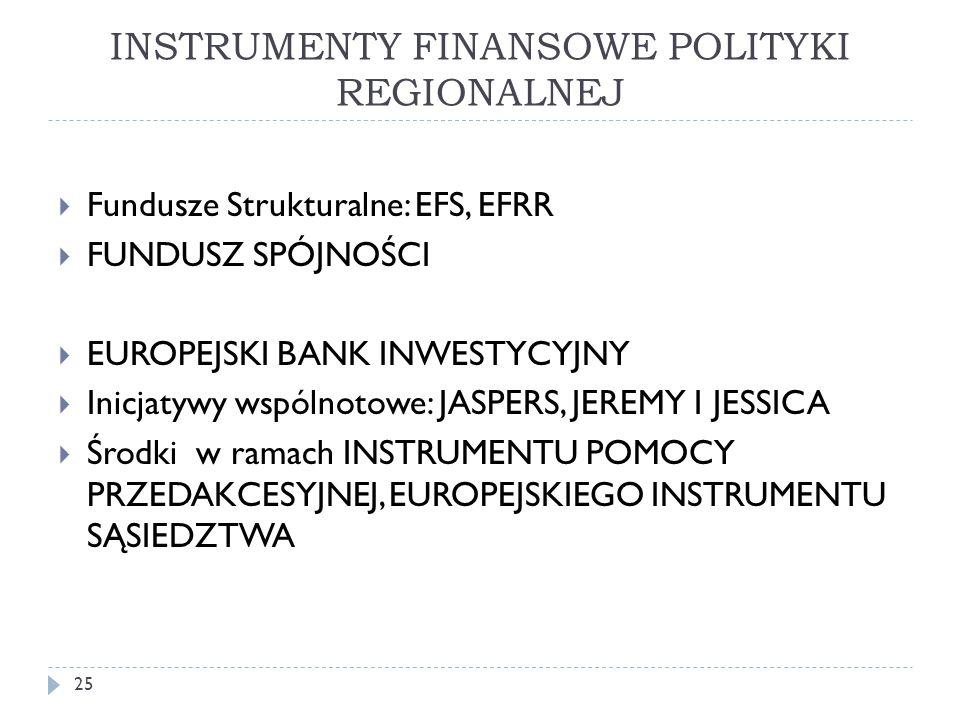 INSTRUMENTY FINANSOWE POLITYKI REGIONALNEJ 25  Fundusze Strukturalne: EFS, EFRR  FUNDUSZ SPÓJNOŚCI  EUROPEJSKI BANK INWESTYCYJNY  Inicjatywy wspólnotowe: JASPERS, JEREMY I JESSICA  Środki w ramach INSTRUMENTU POMOCY PRZEDAKCESYJNEJ, EUROPEJSKIEGO INSTRUMENTU SĄSIEDZTWA