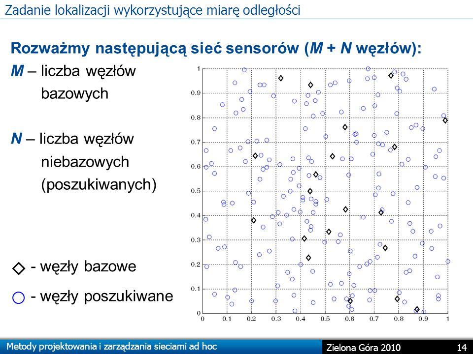 Metody projektowania i zarządzania sieciami ad hoc 14 Zielona Góra 2010 Zadanie lokalizacji wykorzystujące miarę odległości Rozważmy następującą sieć sensorów (M + N węzłów): M – liczba węzłów bazowych N – liczba węzłów niebazowych (poszukiwanych) - węzły bazowe - węzły poszukiwane