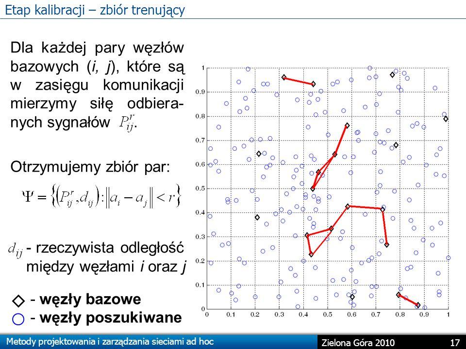 Metody projektowania i zarządzania sieciami ad hoc 17 Zielona Góra 2010 Etap kalibracji – zbiór trenujący Dla każdej pary węzłów bazowych (i, j), które są w zasięgu komunikacji mierzymy siłę odbiera- nych sygnałów.