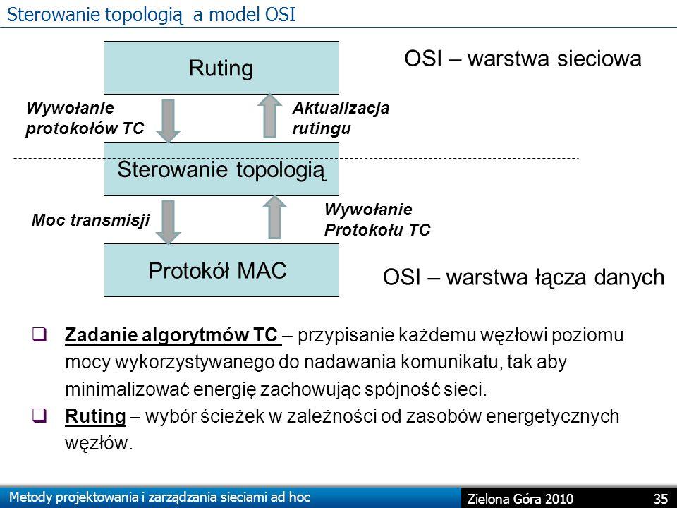 Metody projektowania i zarządzania sieciami ad hoc 35 Zielona Góra 2010 Sterowanie topologią a model OSI Ruting Sterowanie topologią Protokół MAC OSI – warstwa łącza danych OSI – warstwa sieciowa  Zadanie algorytmów TC – przypisanie każdemu węzłowi poziomu mocy wykorzystywanego do nadawania komunikatu, tak aby minimalizować energię zachowując spójność sieci.