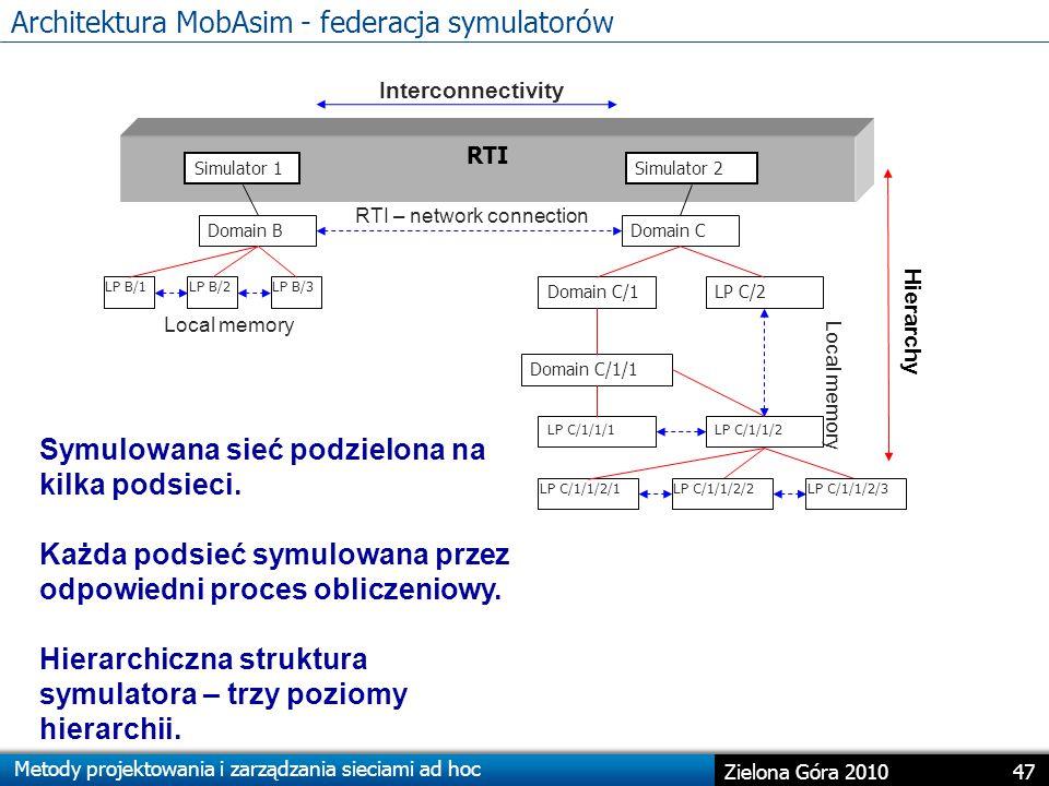 Metody projektowania i zarządzania sieciami ad hoc 47 Zielona Góra 2010 Architektura MobAsim - federacja symulatorów RTI Simulator 1 Domain C Domain C/1LP C/2 Domain C/1/1 LP C/1/1/2LP C/1/1/1 LP C/1/1/2/1 Domain B LP B/1LP B/2LP B/3 LP C/1/1/2/2LP C/1/1/2/3 Simulator 2 RTI – network connection Local memory Hierarchy Interconnectivity Symulowana sieć podzielona na kilka podsieci.