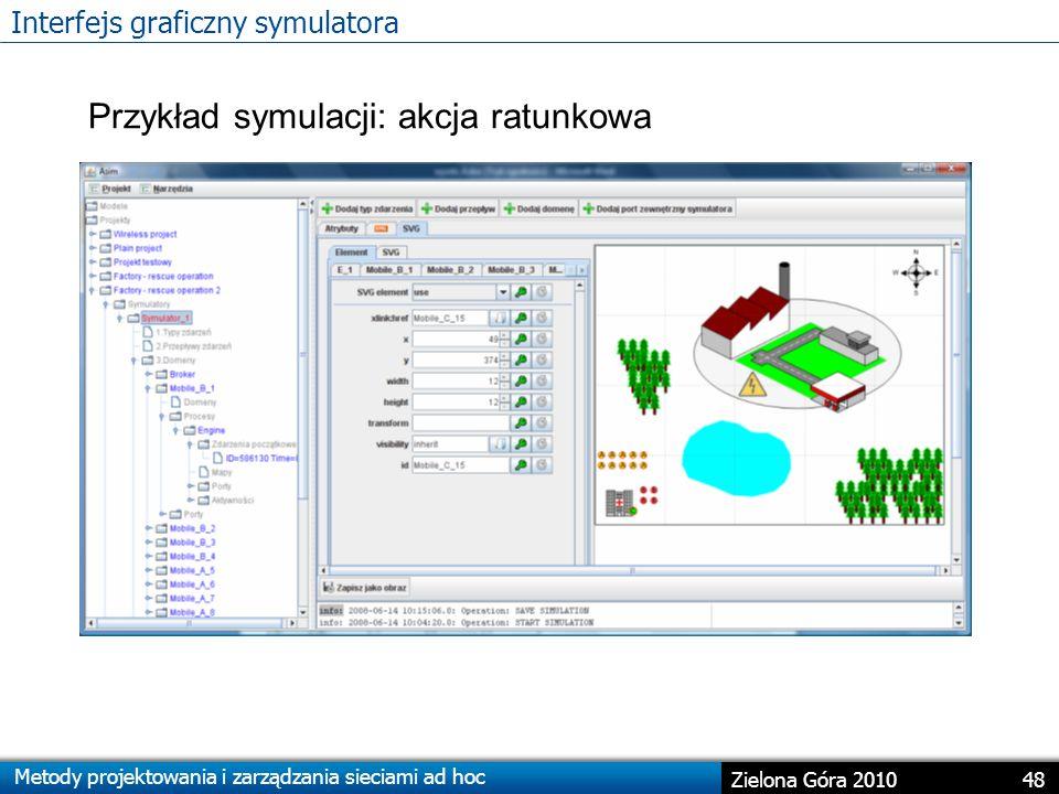 Metody projektowania i zarządzania sieciami ad hoc 48 Zielona Góra 2010 Interfejs graficzny symulatora Przykład symulacji: akcja ratunkowa