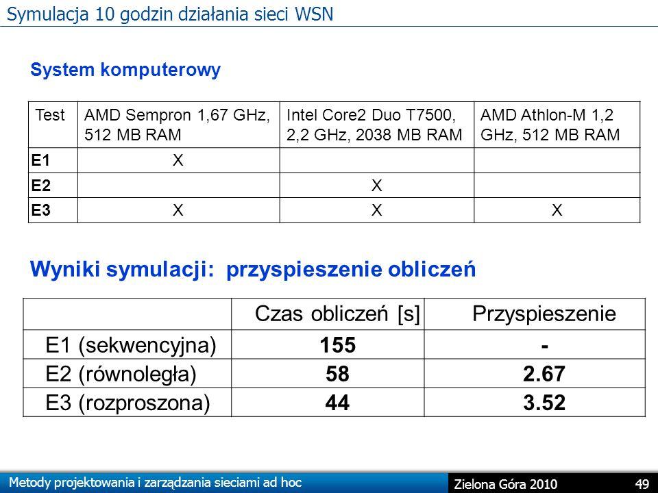 Metody projektowania i zarządzania sieciami ad hoc 49 Zielona Góra 2010 Symulacja 10 godzin działania sieci WSN TestAMD Sempron 1,67 GHz, 512 MB RAM Intel Core2 Duo T7500, 2,2 GHz, 2038 MB RAM AMD Athlon-M 1,2 GHz, 512 MB RAM E1X E2X E3XXX Wyniki symulacji: przyspieszenie obliczeń Czas obliczeń [s]Przyspieszenie E1 (sekwencyjna)155- E2 (równoległa)582.67 E3 (rozproszona)443.52 System komputerowy