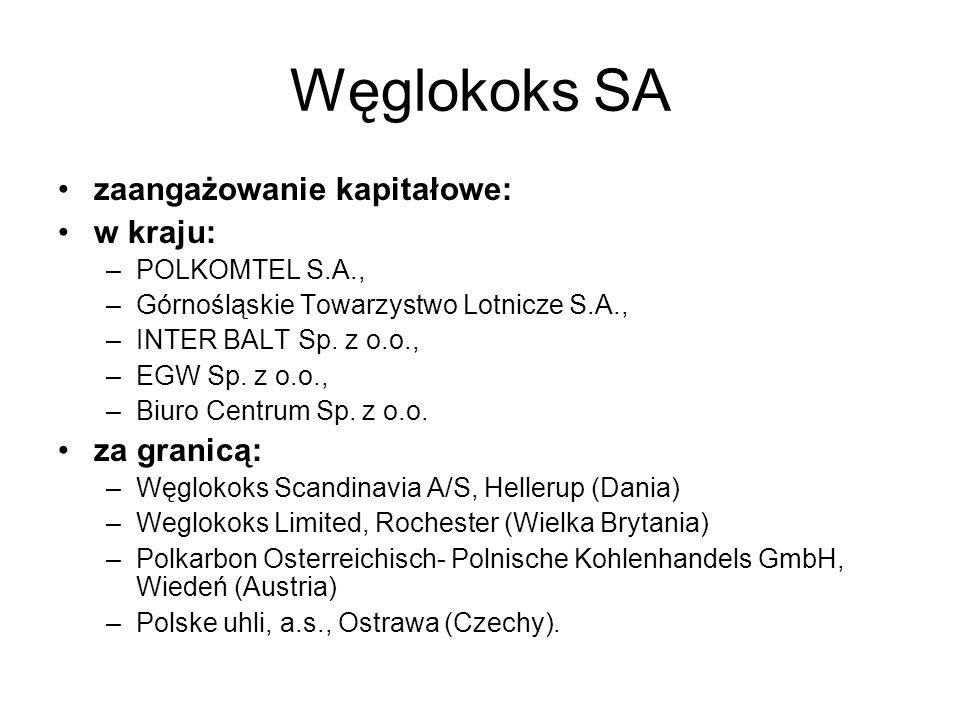 Węglokoks SA zaangażowanie kapitałowe: w kraju: –POLKOMTEL S.A., –Górnośląskie Towarzystwo Lotnicze S.A., –INTER BALT Sp. z o.o., –EGW Sp. z o.o., –Bi