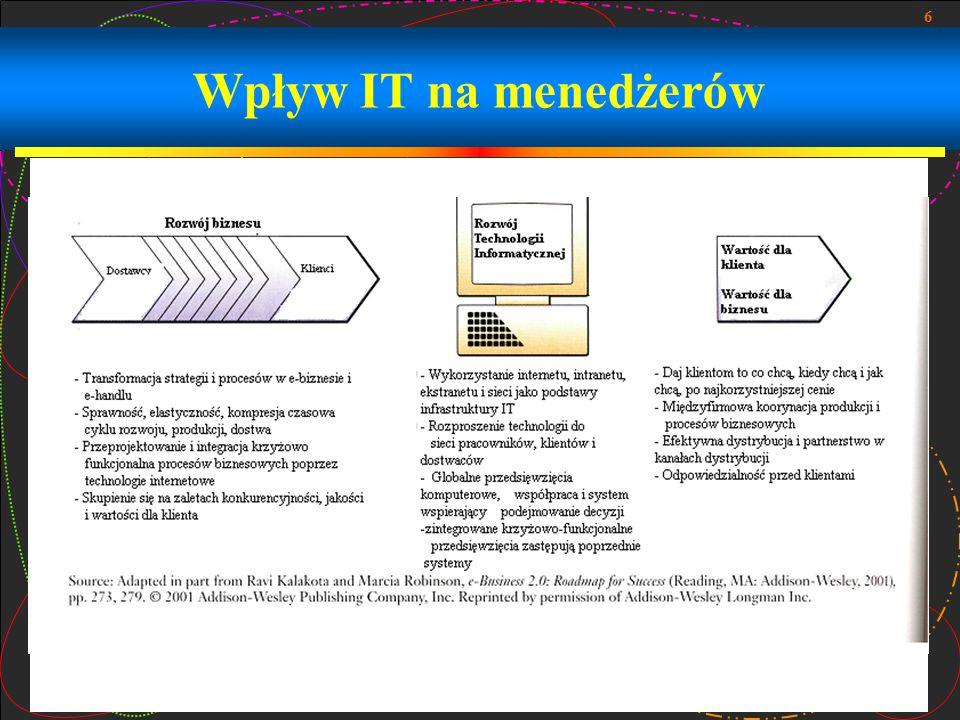 7 Wpływ IT na organizacje  Kluczowe wymiary przedsiębiorstwa sieciowych  Struktura organizacyjna  Przywództwo i zarządzanie  Ludzie i kultura  Spójność (komunikatywność)  Wiedza  Sojusze  Przykład na następnym slajdzie