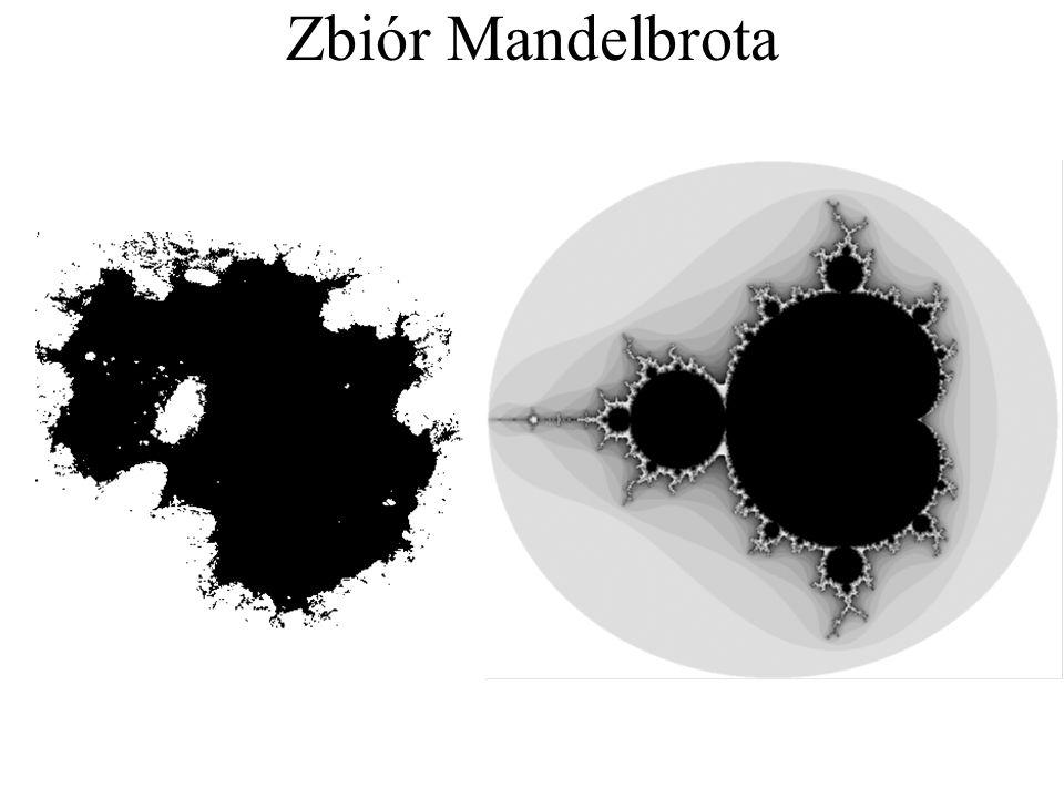 Zbiór Mandelbrota