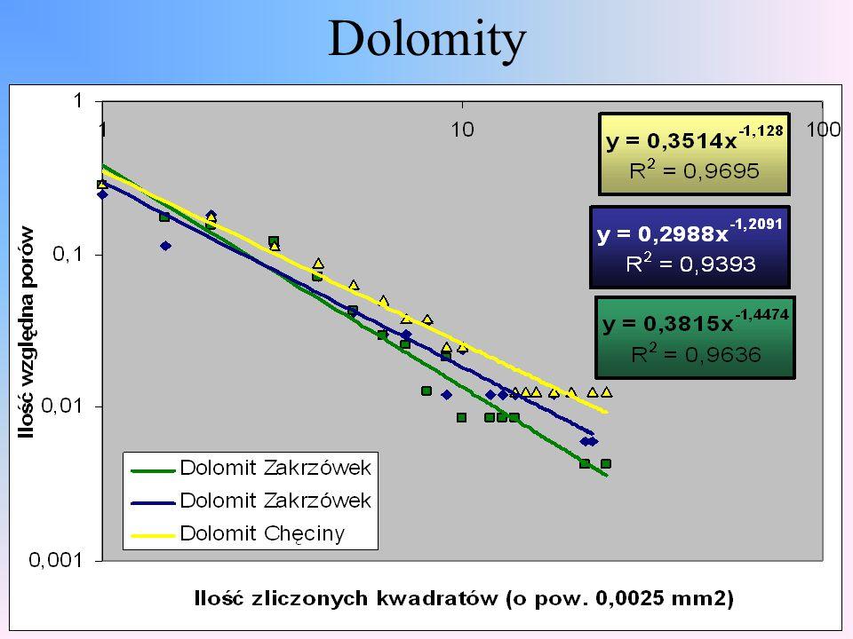 Dolomity