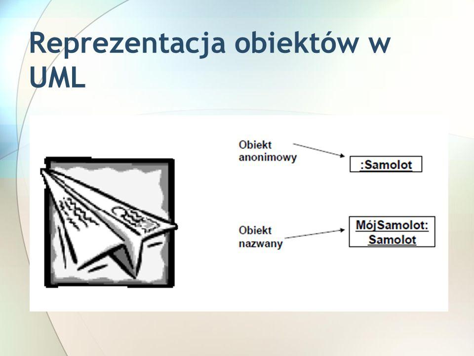 Reprezentacja obiektów w UML