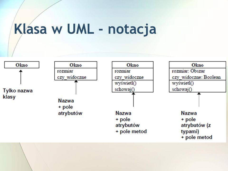 Klasa w UML - notacja