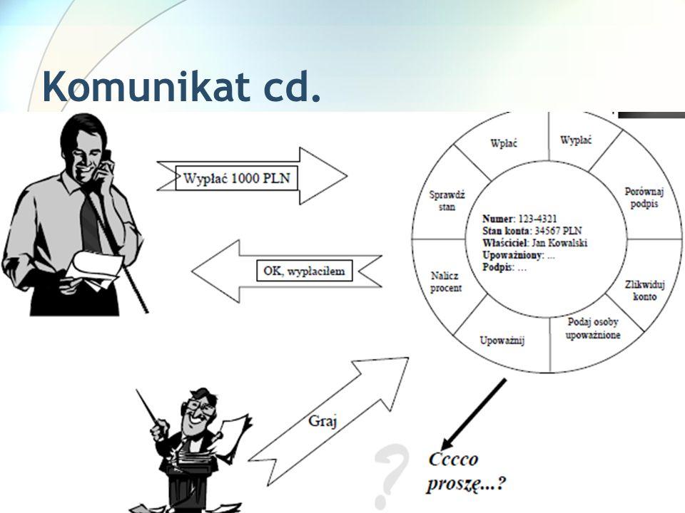 Komunikat cd.