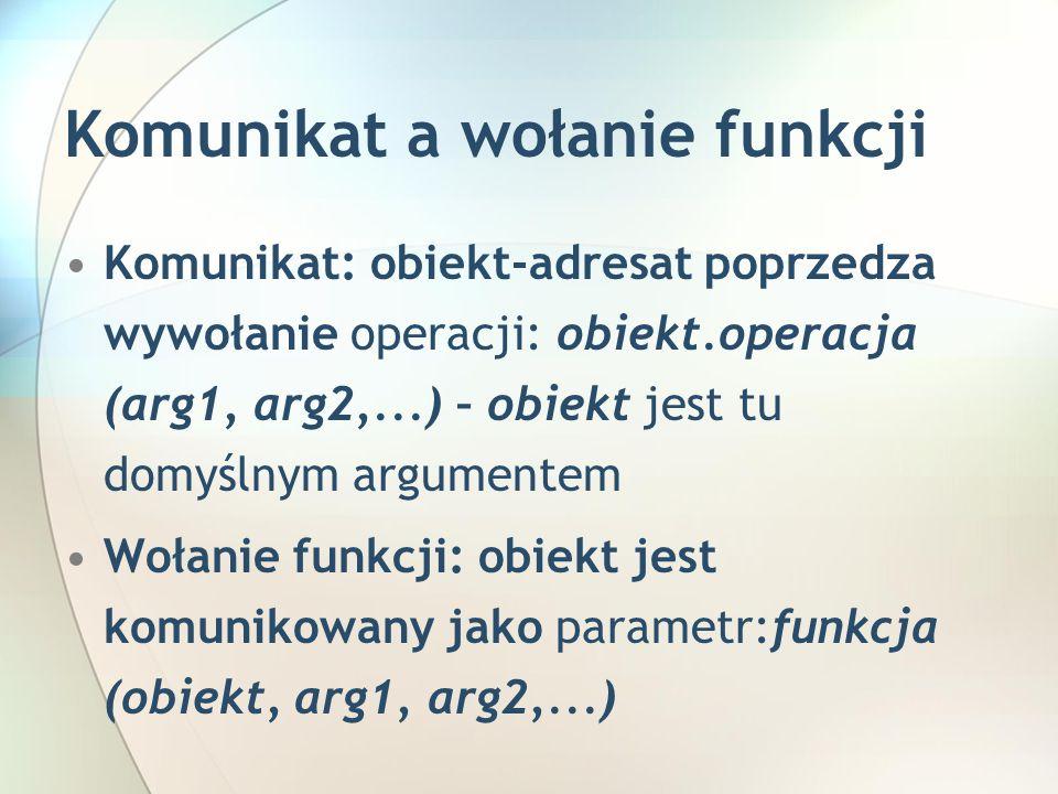 Komunikat a wołanie funkcji Komunikat: obiekt-adresat poprzedza wywołanie operacji: obiekt.operacja (arg1, arg2,...) – obiekt jest tu domyślnym argumentem Wołanie funkcji: obiekt jest komunikowany jako parametr:funkcja (obiekt, arg1, arg2,...)