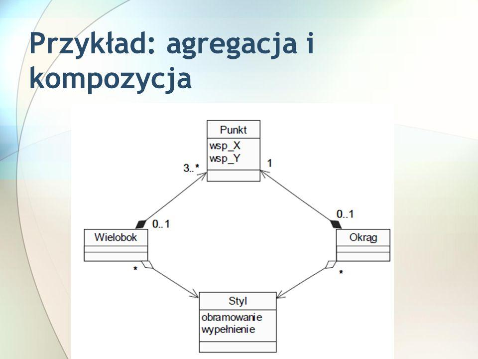 Przykład: agregacja i kompozycja