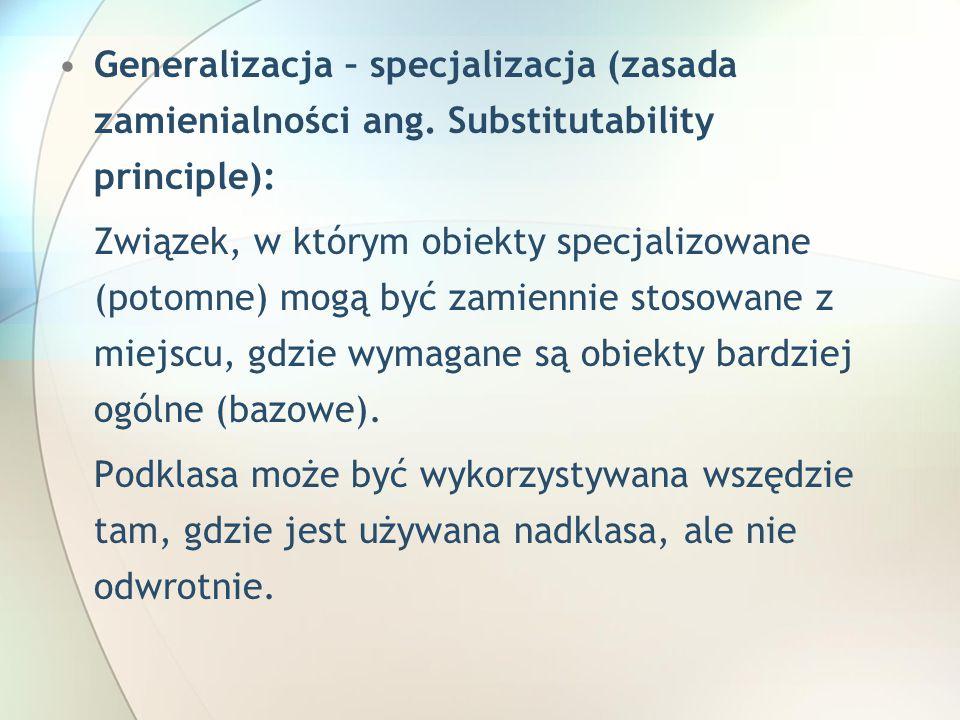 Generalizacja – specjalizacja (zasada zamienialności ang.