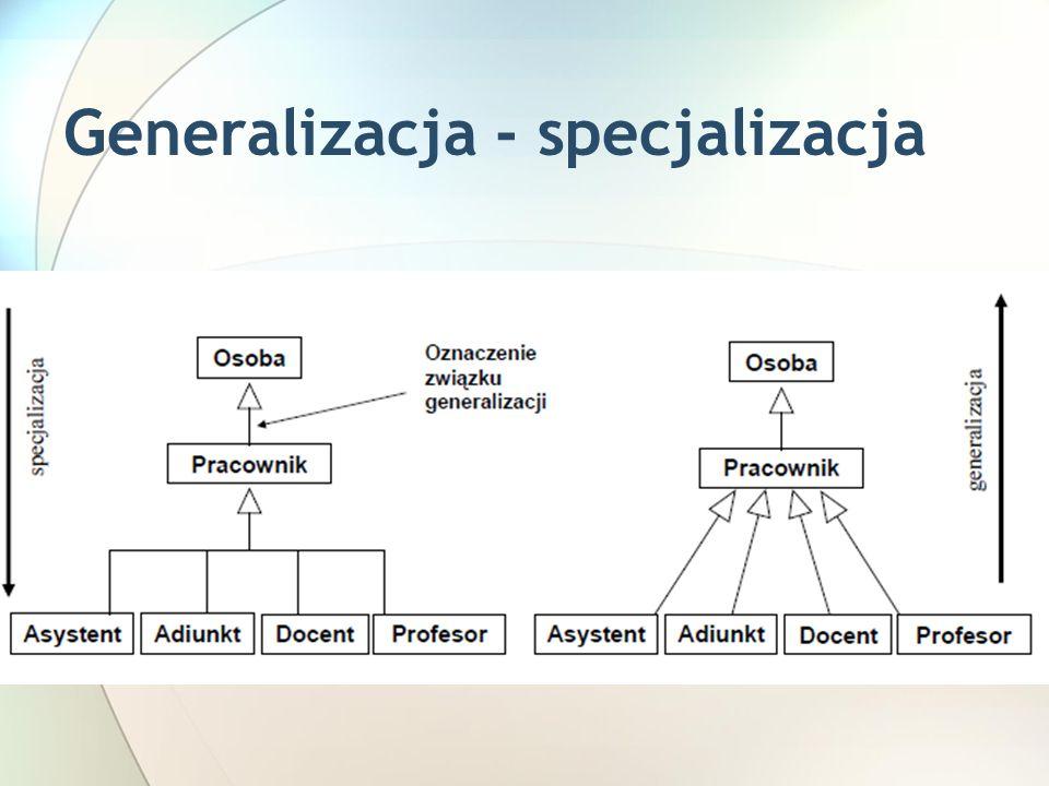 Generalizacja - specjalizacja
