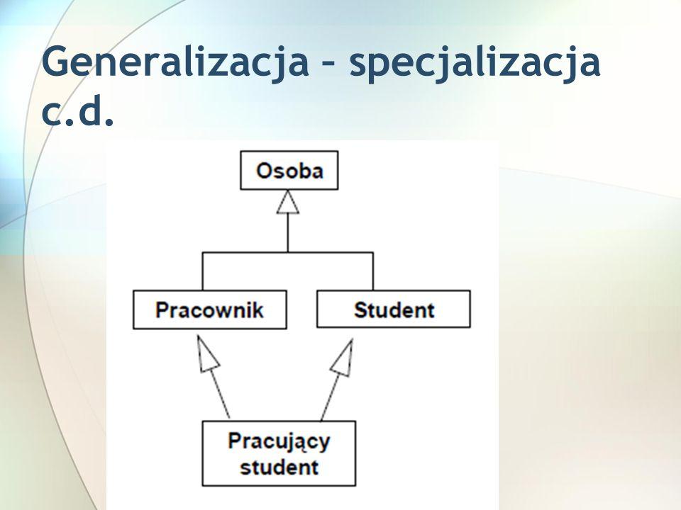 Generalizacja – specjalizacja c.d.