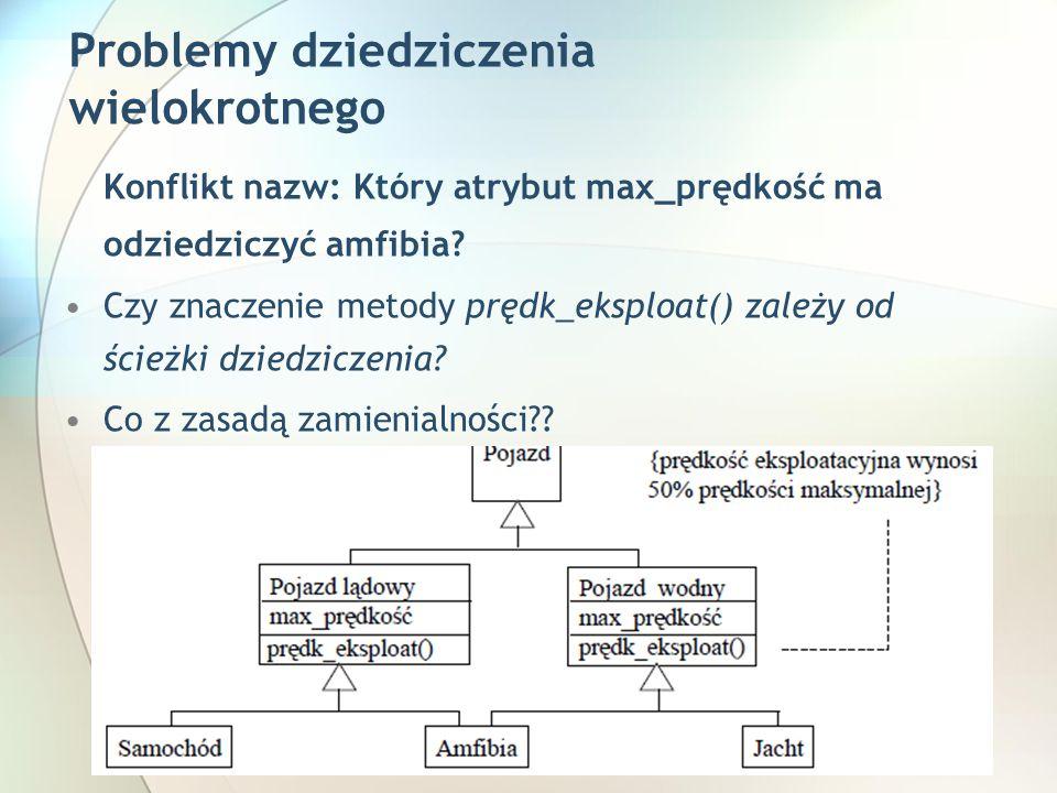 Problemy dziedziczenia wielokrotnego Konflikt nazw: Który atrybut max_prędkość ma odziedziczyć amfibia.