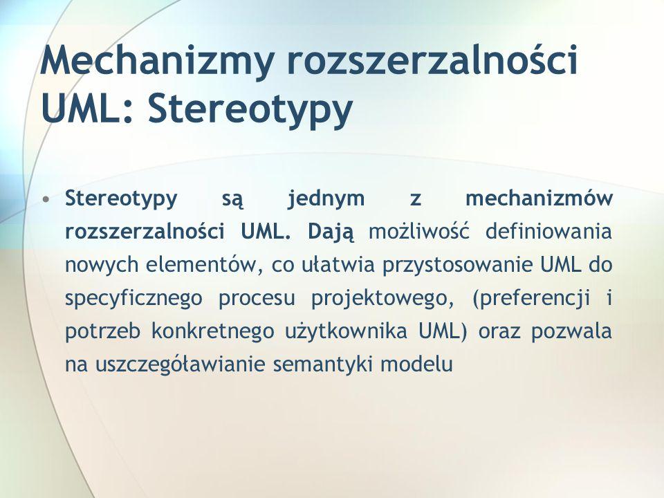 Mechanizmy rozszerzalności UML: Stereotypy Stereotypy są jednym z mechanizmów rozszerzalności UML.