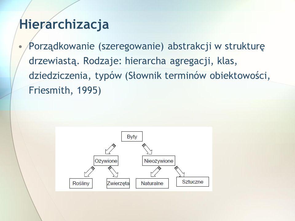 Hierarchizacja Porządkowanie (szeregowanie) abstrakcji w strukturę drzewiastą.