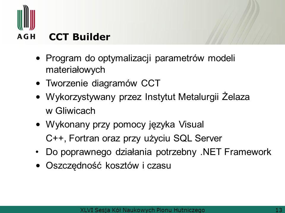 CCT Builder Program do optymalizacji parametrów modeli materiałowych Tworzenie diagramów CCT Wykorzystywany przez Instytut Metalurgii Żelaza w Gliwica