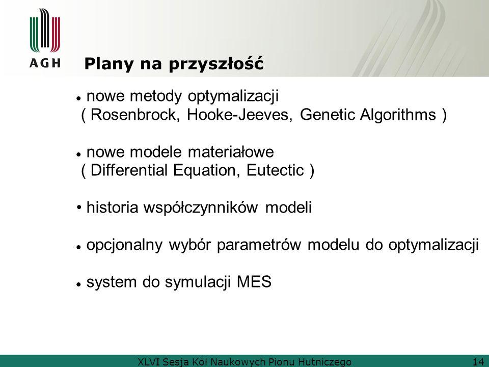 Plany na przyszłość nowe metody optymalizacji ( Rosenbrock, Hooke-Jeeves, Genetic Algorithms ) nowe modele materiałowe ( Differential Equation, Eutect