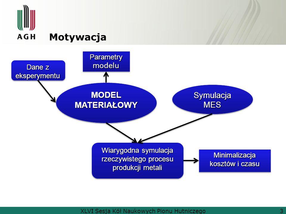 Motywacja Symulacja MES MODEL MATERIAŁOWY Wiarygodna symulacja rzeczywistego procesu produkcji metali ParametrymodeluParametrymodelu Dane z eksperymen