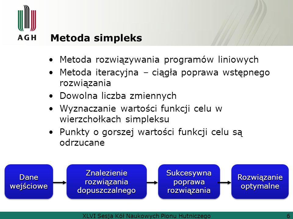 Metoda simpleks Metoda rozwiązywania programów liniowych Metoda iteracyjna – ciągła poprawa wstępnego rozwiązania Dowolna liczba zmiennych Wyznaczanie
