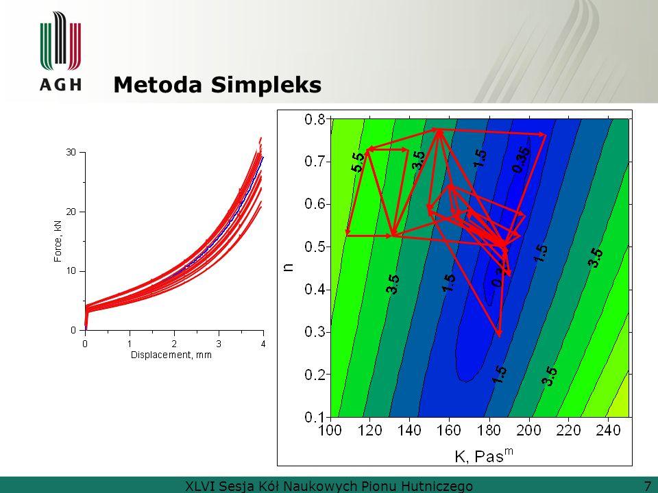 Analiza odwrotna Metoda Simpleks XLVI Sesja Kół Naukowych Pionu Hutniczego7