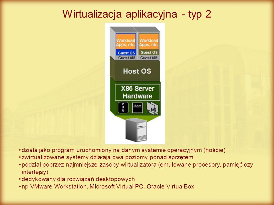 Wirtualizacja aplikacyjna - typ 2 działa jako program uruchomiony na danym systemie operacyjnym (hoście) zwirtualizowane systemy działają dwa poziomy