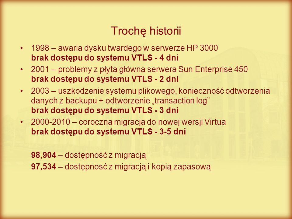 Trochę historii 1998 – awaria dysku twardego w serwerze HP 3000 brak dostępu do systemu VTLS - 4 dni 2001 – problemy z płyta główna serwera Sun Enterp