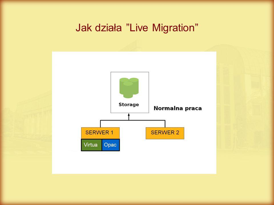 "Jak działa ""Live Migration"""